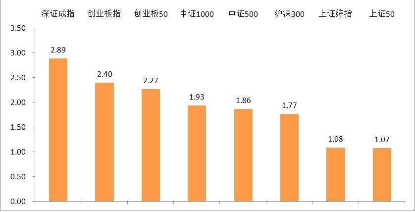 富榮基金:G20消息落地 美國6月非農數據壓制降息預期