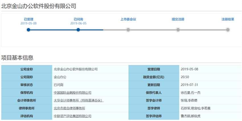 亚洲城手机app下载安装IPO企业金山软件更新一季度财务数据 小米集团互联网推广业务收入占比提高
