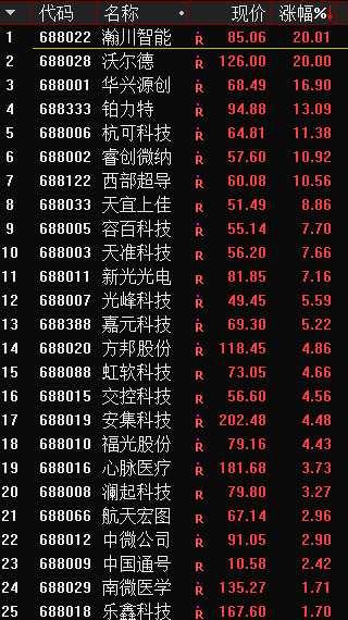 昨日股市行情回顾:沪指跌近1%逼近2900点附近 亚洲城手机app下载安装全线飘红
