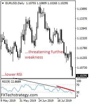 """欧元反弹只是""""死猫跳""""? 机构:更大抛售在酝酿"""