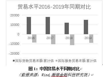 楊望:匯率破七 我們為什么看漲中國