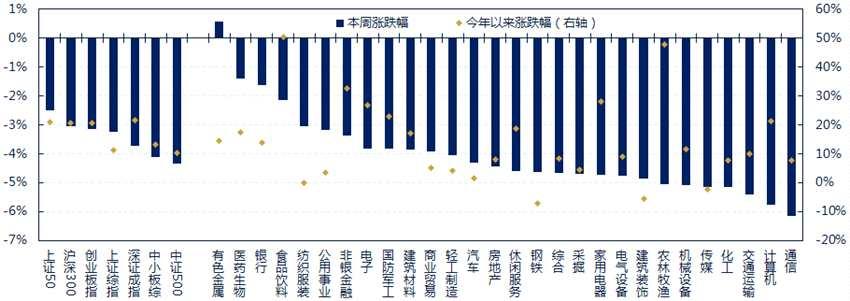 国寿安保基金:A股将延续震荡格局 债市机会大于风险