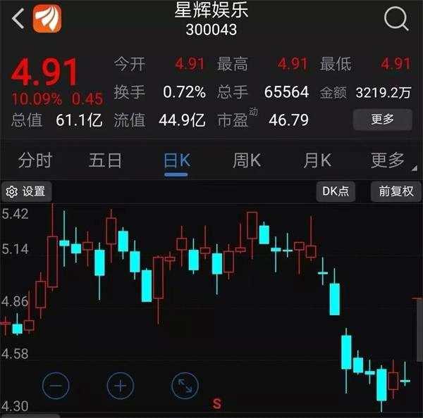 武磊队友转会 这家A股公司大赚1.2亿!股价秒涨停