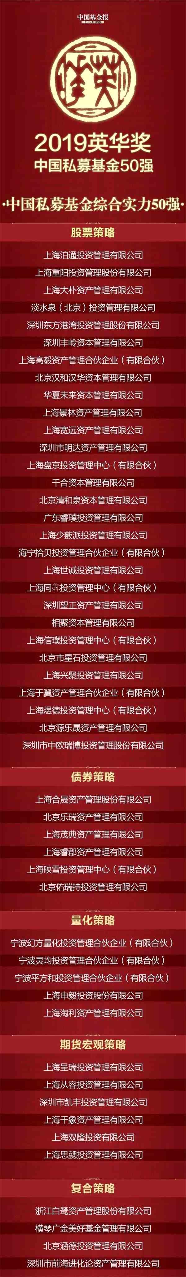 重磅:中国最强私募基金榜单刚刚揭晓!