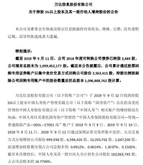 太疯狂!近8亿受让告吹后,中国人寿又出手了!连续四天增持昔日9倍大牛股,9个月狂砸近20亿,为何如此钟情?