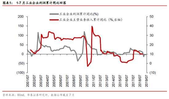 華泰策略:推薦科技股+汽車 關注周期股估值修復機會
