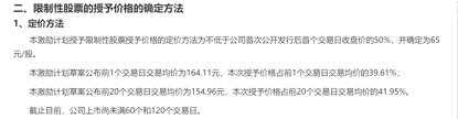 科創板首份股權激勵方案出爐 樂鑫科技擬推29.28萬股激勵