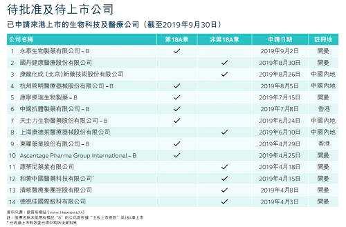 從注冊地來看,14家企業中有2家在香港、4家在中國內地,其余8家均注冊在開曼群島。券商中國記者查詢后發現,選擇在開曼群島注冊的8家公司中,有1家來自德國,2家是香港企業,其余5家均是內地企業,分別來自北京、蘇州、深圳。