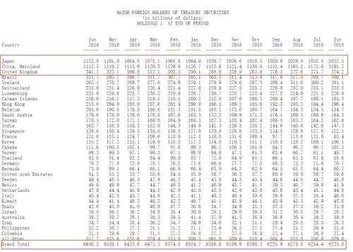 張平:美國又發國債 美元已臨近崩潰邊緣了嗎?