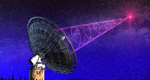 30亿光年外传来信号!外星人在联络地球?
