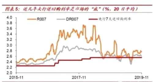 齊俊杰:誰說央行不管市場了?才沒幾天又降息了