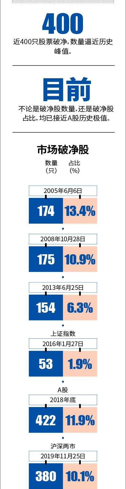 白馬股殺跌背后:MSCI擴容前夕 內資向左 外資向右