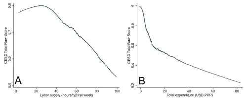 蒙格斯智庫:抑郁癥的經濟學分析