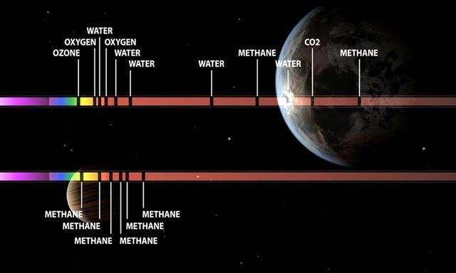 带来生命希望的行星GJ 357 d,是怎样的一个系外世界?