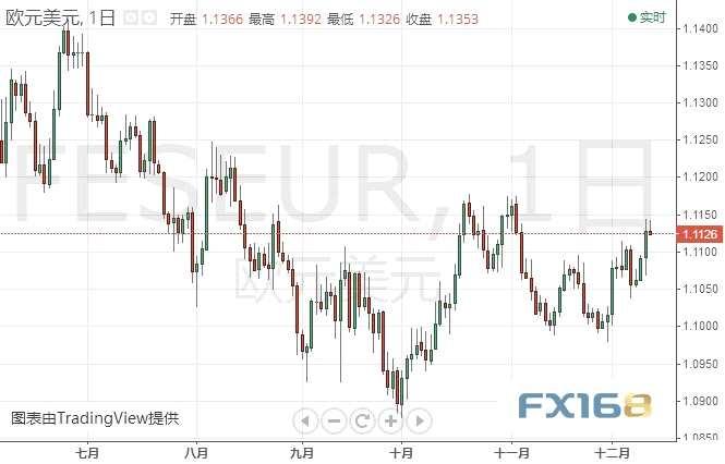黃金還能挑戰1480?歐元、日元、黃金及原油最新短線操作建議