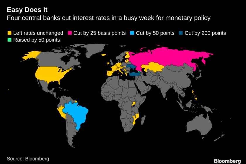 美聯儲已暫停降息,新興市場國家繼續邁步走向寬松政策