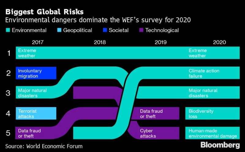 把握最新全球市场动向——华尔街图录(1月16日更新中)