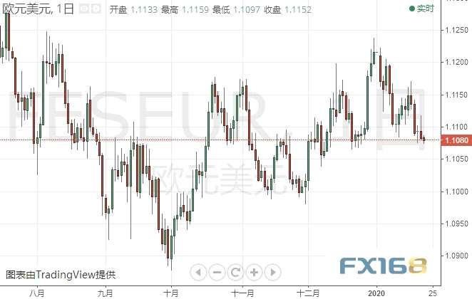 黃金下跌調整都是入場做多機會?歐元、日元、黃金及原油最新短線操作建議