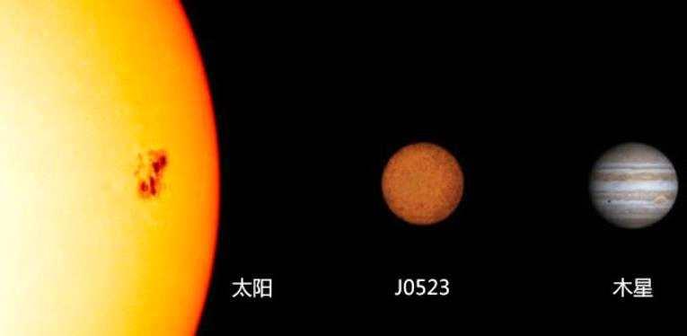 我们太阳的确是微不足道的,接下来给大家分享一个宇宙中最小的恒星!