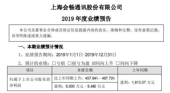 会畅通讯2019年度盈利盈利9000万–9480万 同比增长457.9%–487.7%