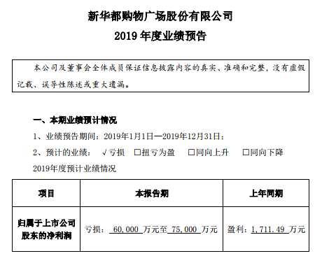 新华都2019年亏损6亿元至7.5亿元 上年同期盈利1711.49万元