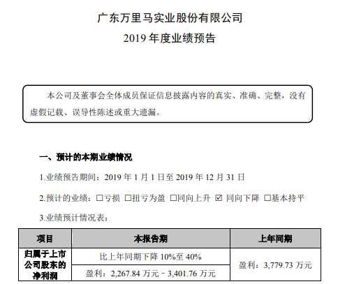 万里马2019年度盈利2267.84万元–3401.76万 同比下降10%至40%