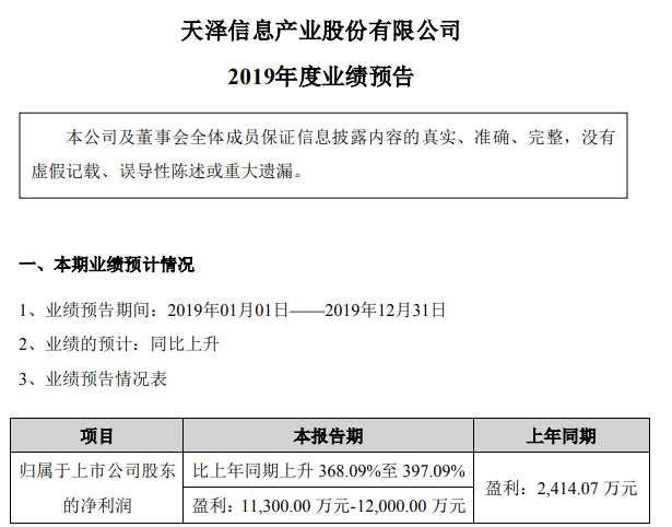 天澤信息2019年盈利為1.13億元到1.2億元 同比增長368.09%至397.09%