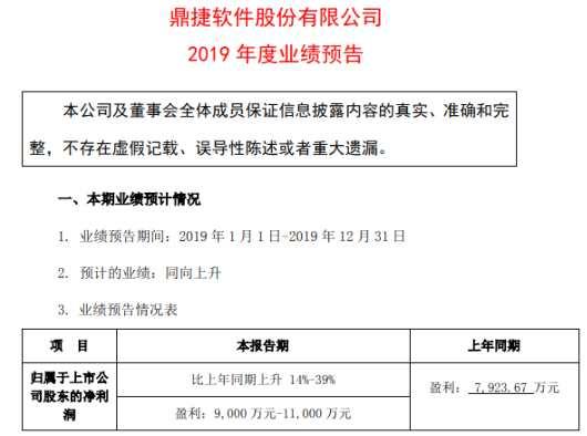 鼎捷軟件2019年度預計凈利9000萬元-1.1億元 同比增長14%-39%
