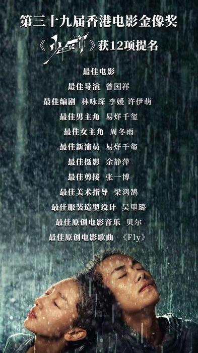 电影《少年的你》获金像奖12项提名 总票房为15.58亿