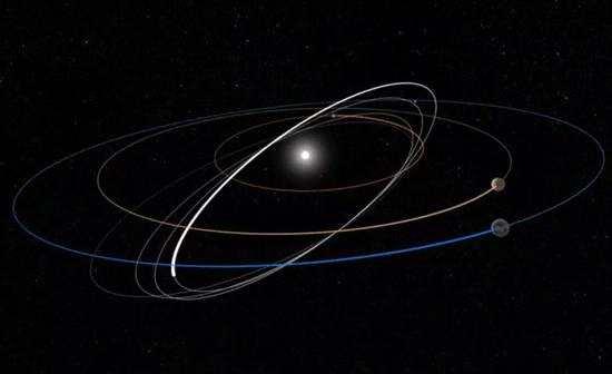 太阳轨道飞行器的预计飞行轨道。 图片来自:ESA