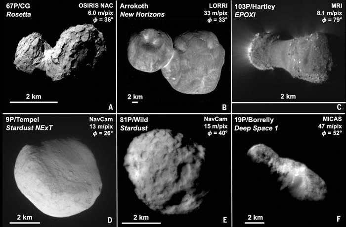 双叶柯伊伯带天体Arrokoth的近摄揭示行星构筑块是如何形成的