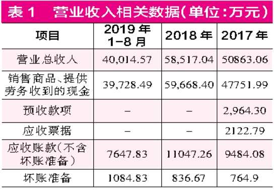 江豐電子溢價3倍收購 標的公司財務數據存疑