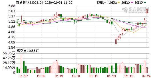 5G概念股投资风口又至?中兴通讯、宜通世纪等个股再掀涨停潮