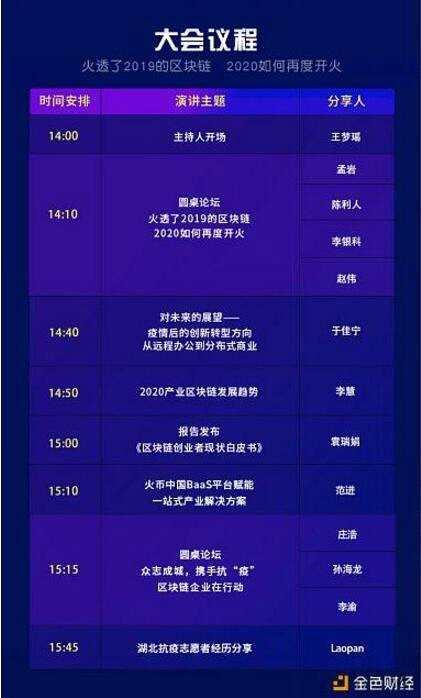 """火币中国""""2020开火节"""":开启区块链人的专属节日"""