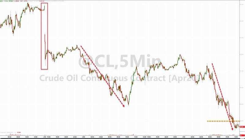 IEA預測石油需求增長將降至十年來最低!沙特仍試圖安撫市場