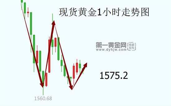恐怖!美股再熔断,黄金抛售跌幅近90美金