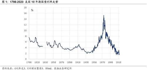 靳毅:美國國債200年 從南北戰爭到美聯儲成立
