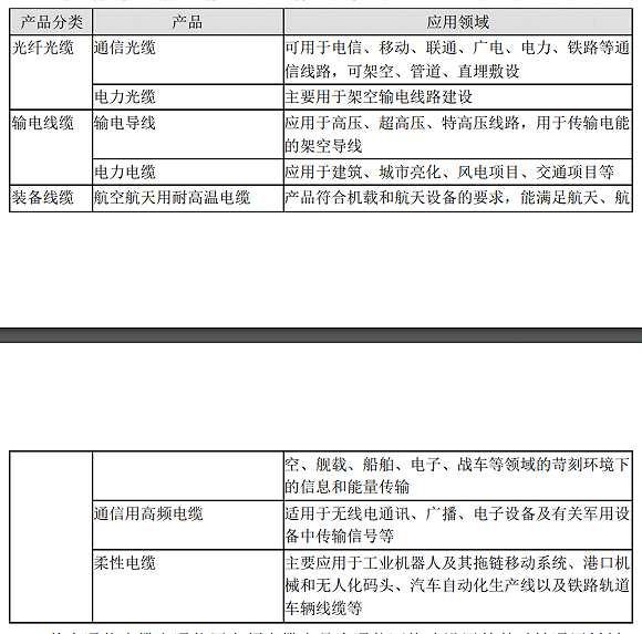 """異動風險提示、股東套現也""""拉不住"""" 3月來""""新基建""""龍頭已漲超1.6倍"""