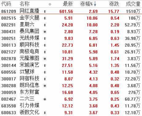 3月24日板塊復盤:汽配行業進入高性價比的配置階段 機構圍繞四條路徑布局?(附圖表)
