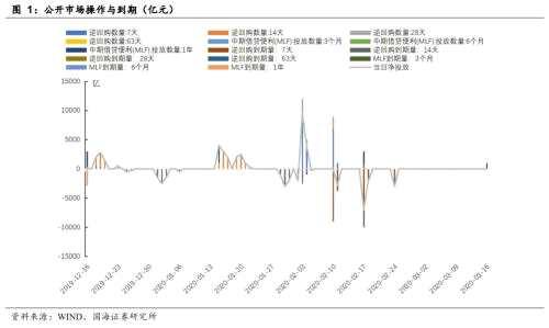 靳毅:銀行間流動性寬松 短期利率債受歡迎