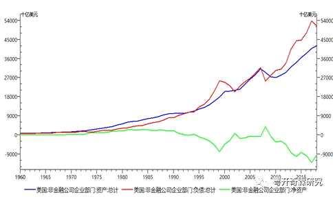 李奇霖:從流動性風險到衰退風險