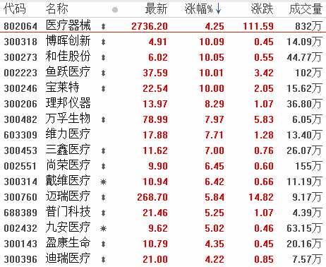 3月26日板塊復盤:玉米產業拐點已至!種子板塊投資價值有望大幅提升(附圖表)