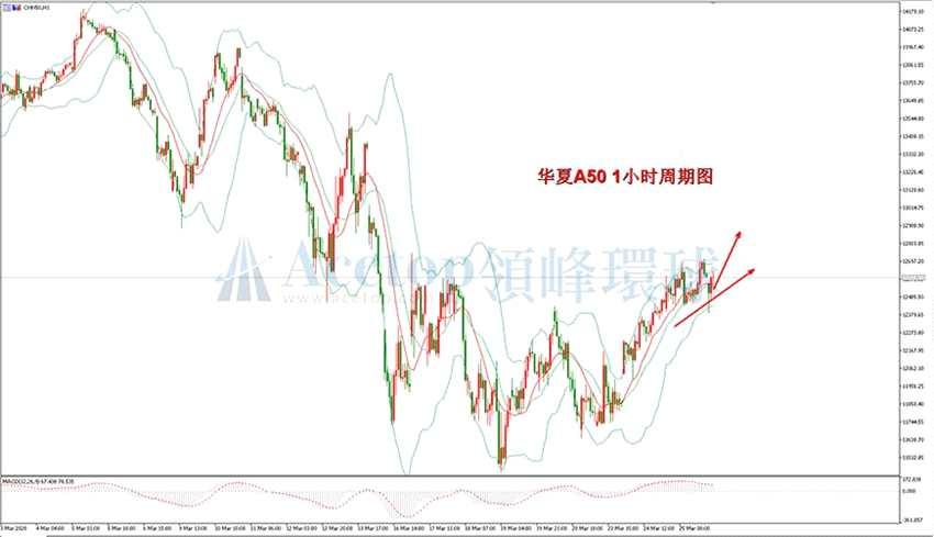 領峰環球:股指評論 美股漲跌不一 關注財政刺激計劃
