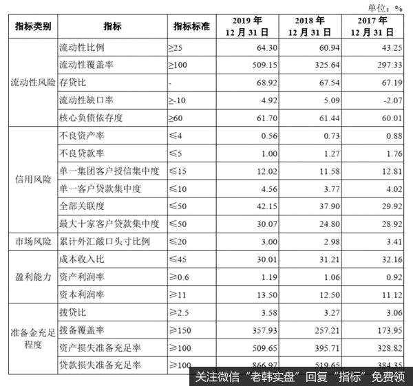 廣東又一家銀行擬IPO:順德農商銀行提交招股書 擬在深交所發行25%股份