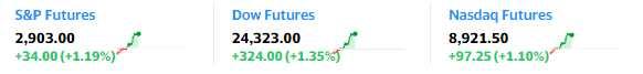 美元為何突然拋壓極大?原油可能再遭瘋狂逼多行情 市場大佬宣布再度做空美股