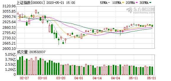 科創板奧威特上市167.18%,科創板板塊18只個股飄紅