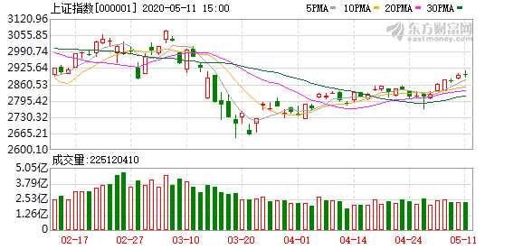 ST板块又现大面积跌停!退市制度趋严 壳公司价值大幅下降 还有多股游走面退边缘