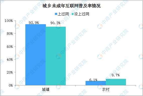 89.6%未成年網民利用互聯網學習 中國在線教育前景光明(圖)