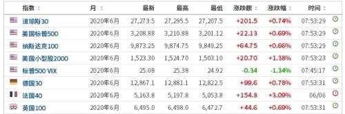 黄斌汉:不惧误差!美期指再涨200点。5G消息或催生大妖股!