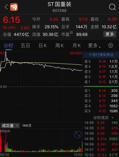 郭施亮:主动退市第一股重生 首日最高涨幅近190% 一夜暴富
